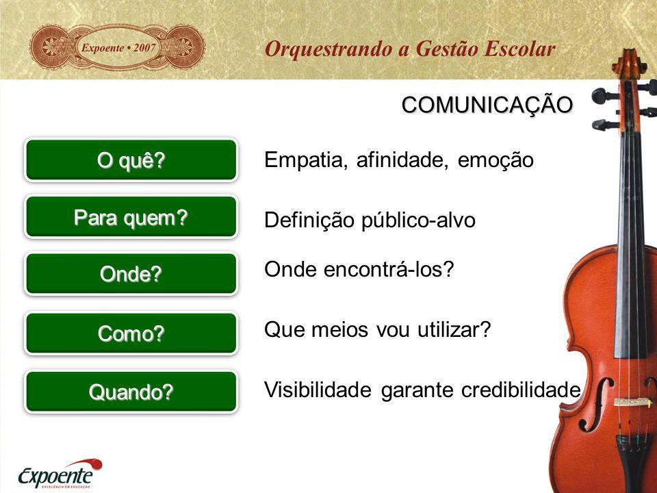 COMUNICAÇÃO Empatia, afinidade, emoção Definição público-alvo