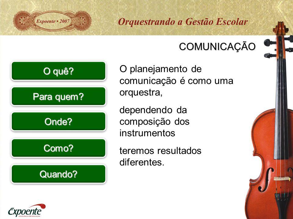COMUNICAÇÃO O planejamento de comunicação é como uma orquestra,