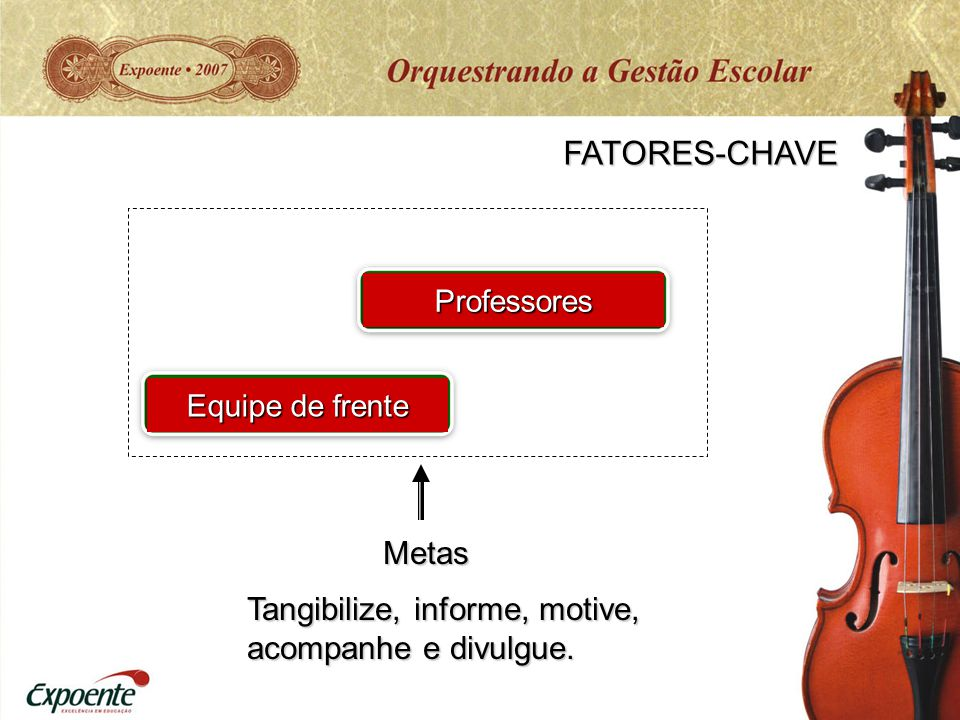 FATORES-CHAVE Equipe de frente. Professores.