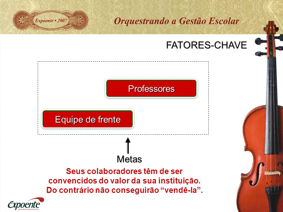 FATORES-CHAVE Metas Professores Equipe de frente