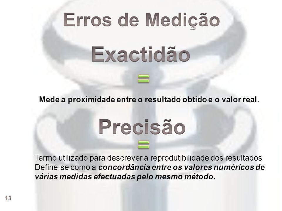 Exactidão = Precisão = Erros de Medição