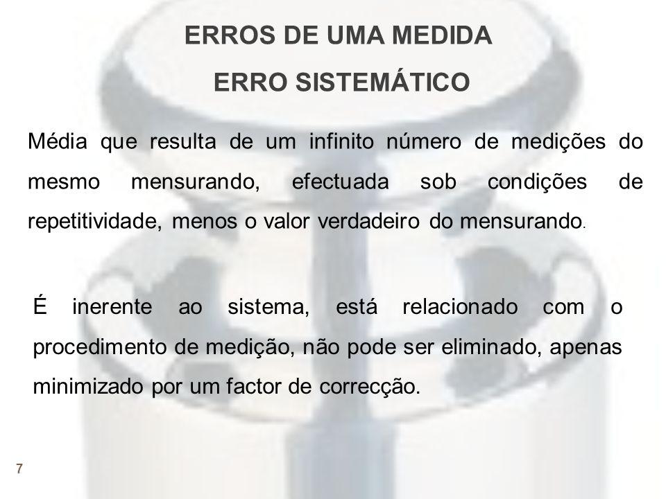 ERROS DE UMA MEDIDA ERRO SISTEMÁTICO