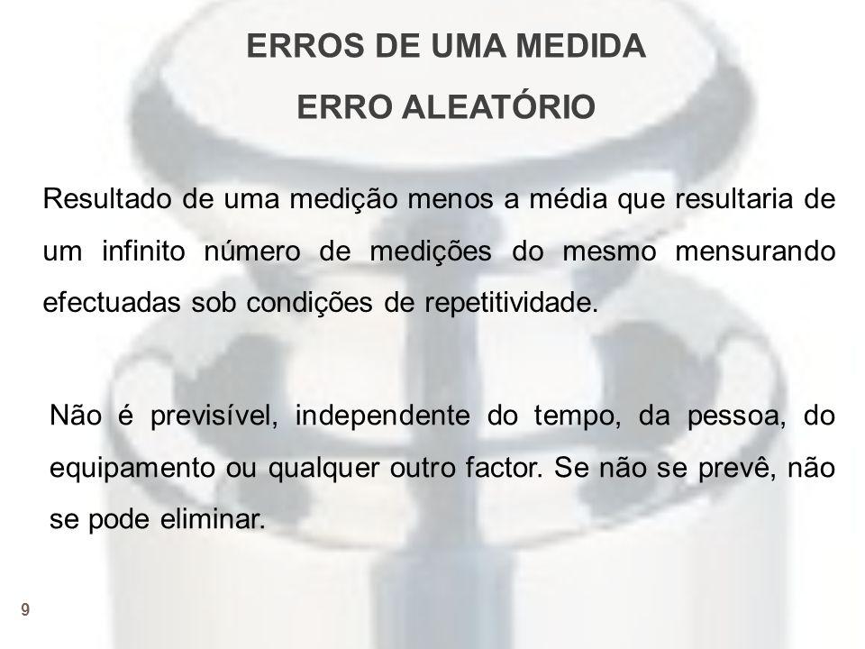 ERROS DE UMA MEDIDA ERRO ALEATÓRIO
