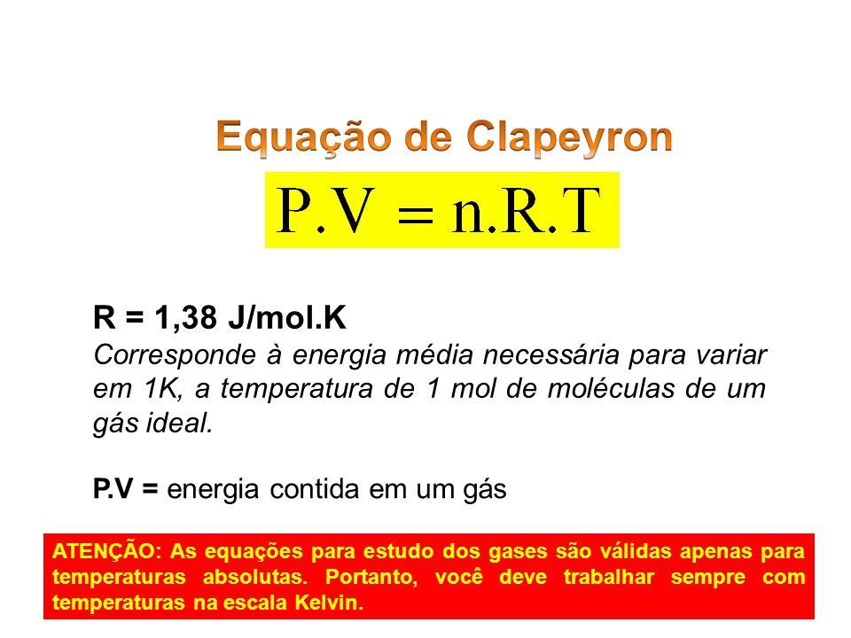 Equação de Clapeyron R = 1,38 J/mol.K
