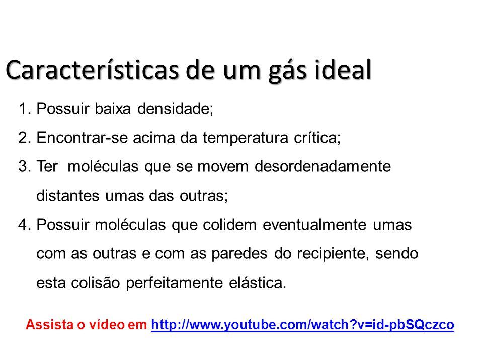 Características de um gás ideal