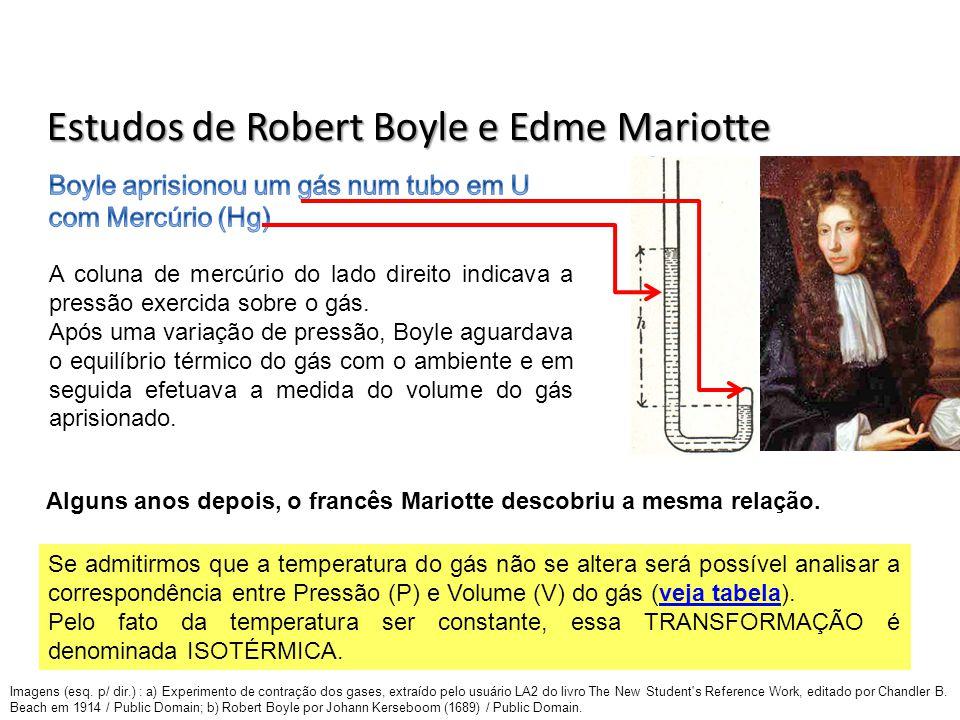 Estudos de Robert Boyle e Edme Mariotte