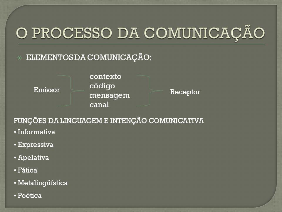 O PROCESSO DA COMUNICAÇÃO