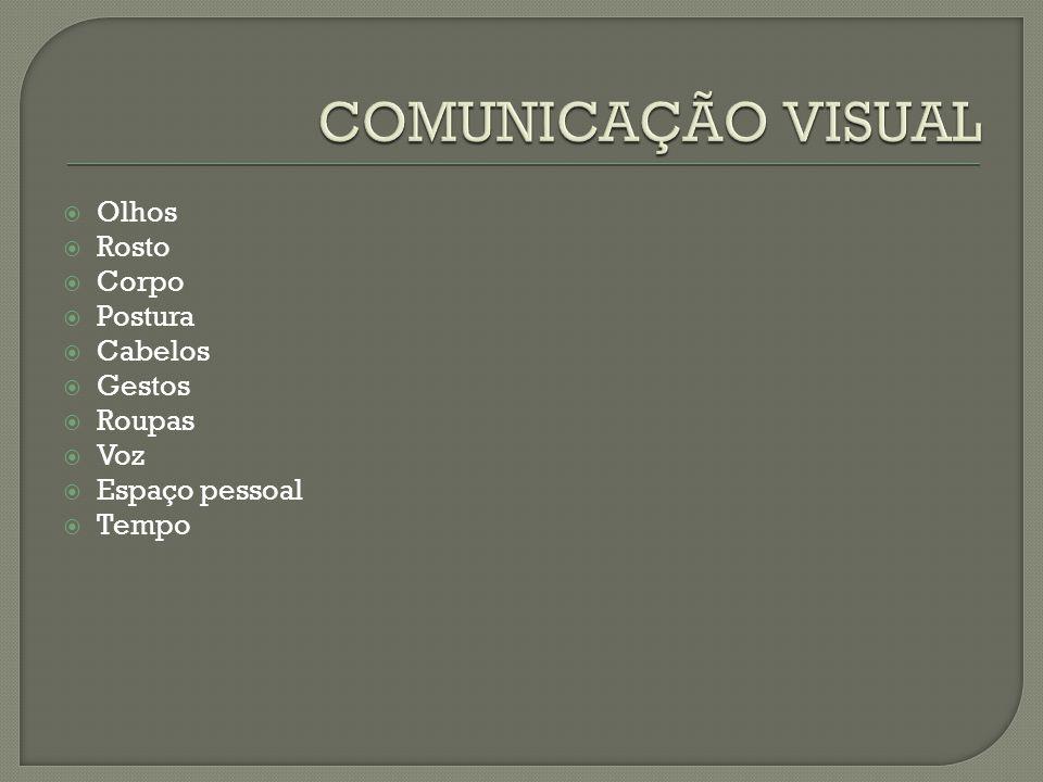 COMUNICAÇÃO VISUAL Olhos Rosto Corpo Postura Cabelos Gestos Roupas Voz