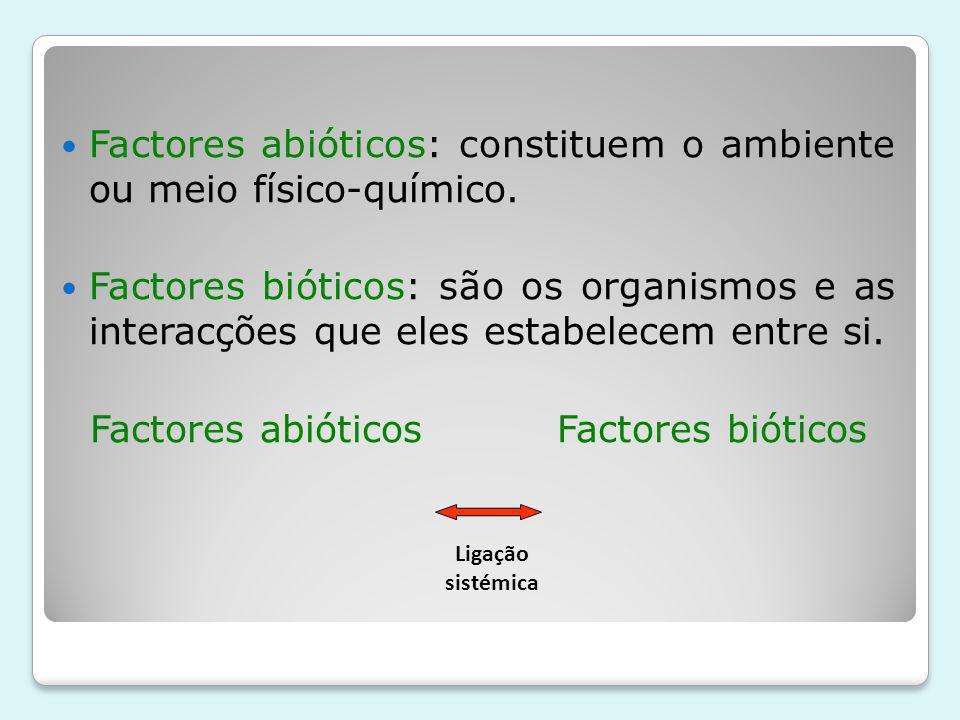 Factores abióticos Factores bióticos