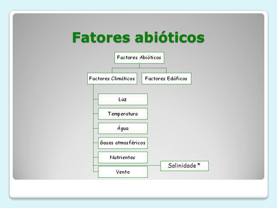 Fatores abióticos Salinidade *