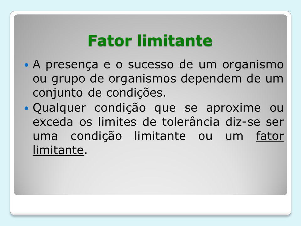 Fator limitante A presença e o sucesso de um organismo ou grupo de organismos dependem de um conjunto de condições.