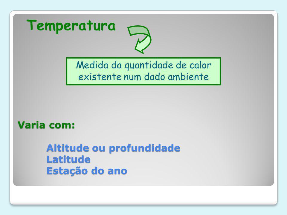Varia com: Altitude ou profundidade Latitude Estação do ano