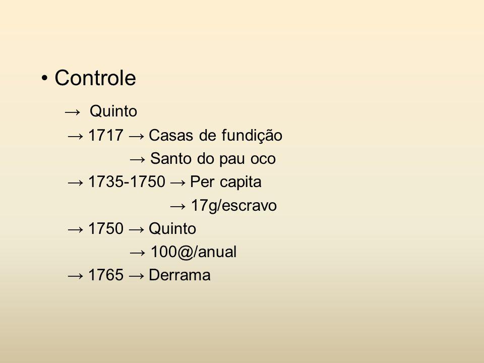 • Controle → Quinto → 1717 → Casas de fundição → Santo do pau oco
