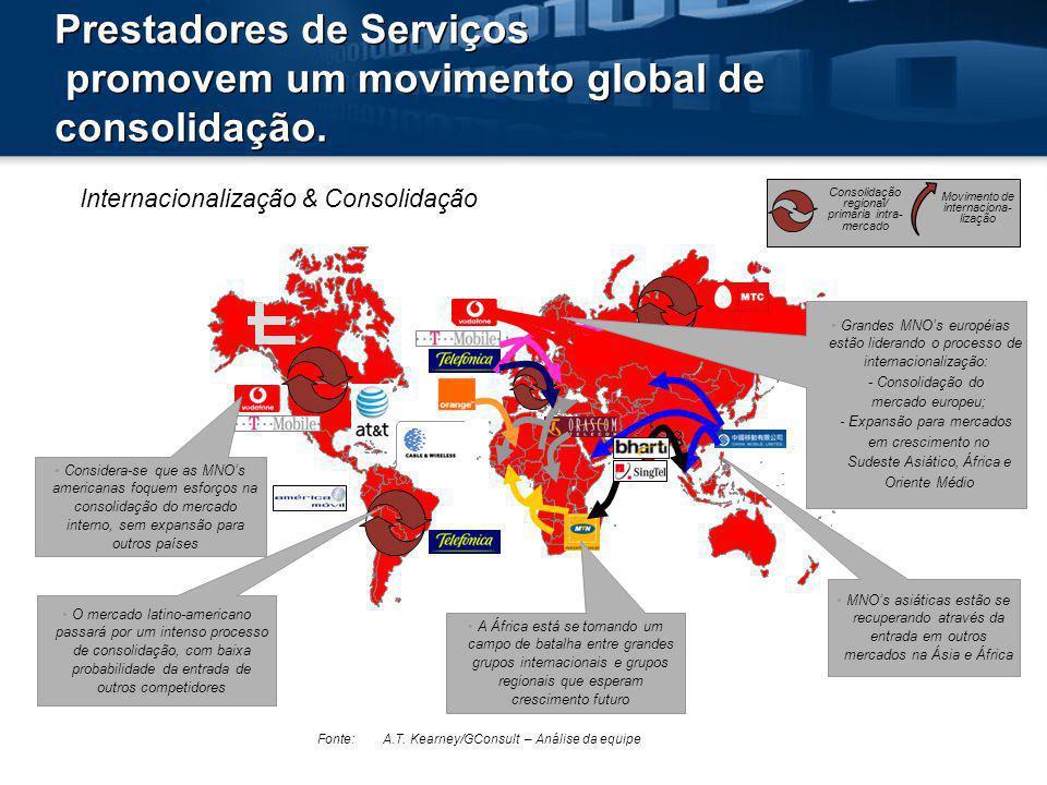Prestadores de Serviços promovem um movimento global de consolidação.