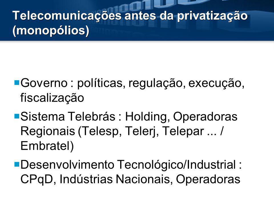 Telecomunicações antes da privatização (monopólios)