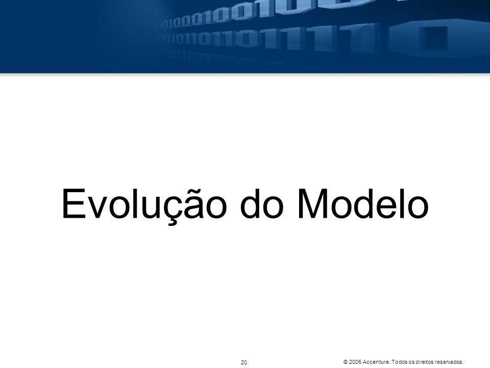 Evolução do Modelo © 2005 Accenture. Todos os direitos reservados.