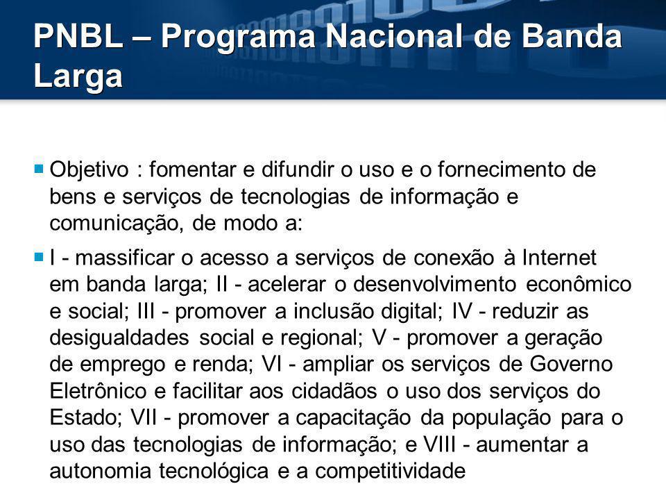 PNBL – Programa Nacional de Banda Larga