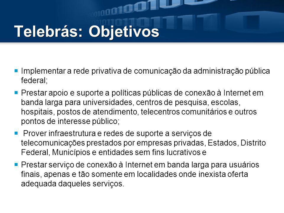 Telebrás: Objetivos Implementar a rede privativa de comunicação da administração pública federal;