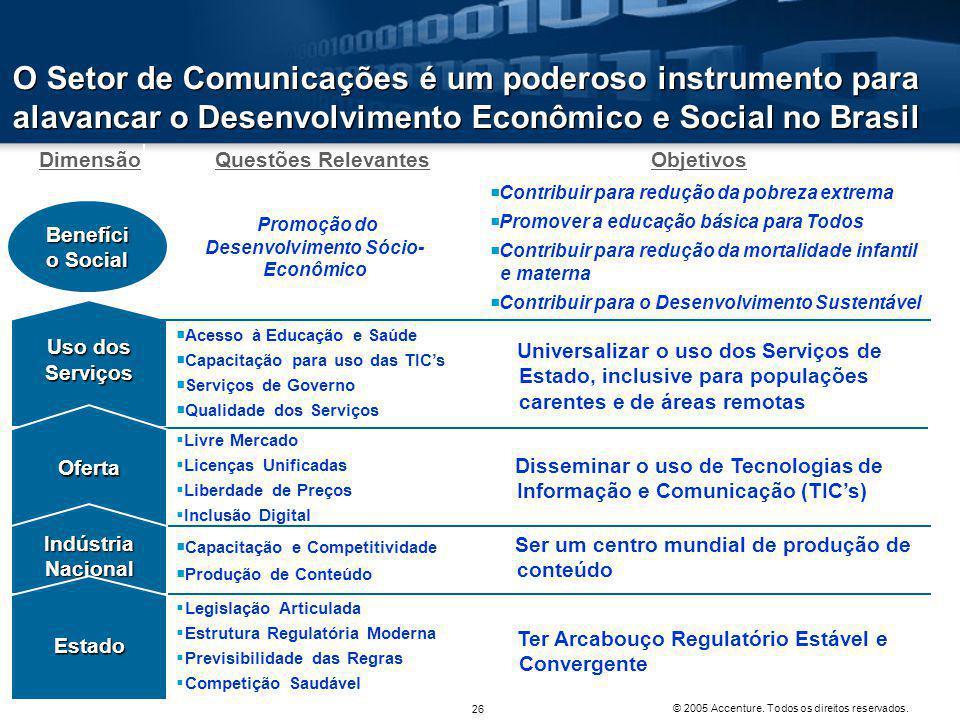 Promoção do Desenvolvimento Sócio-Econômico