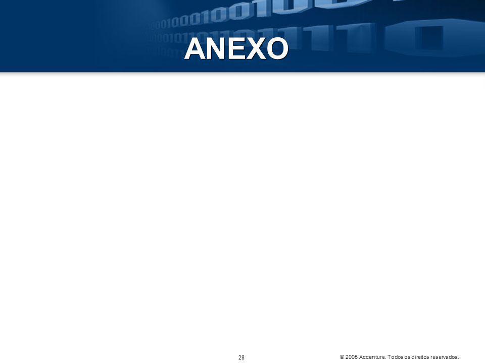 ANEXO © 2005 Accenture. Todos os direitos reservados.