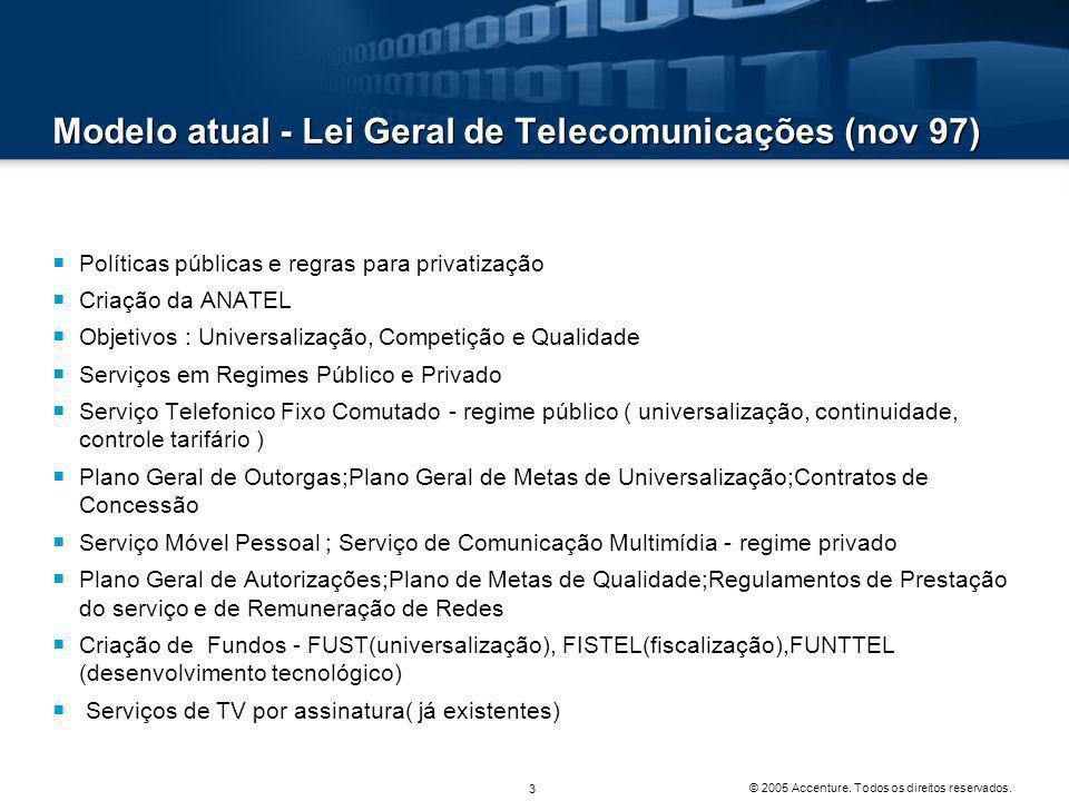 Modelo atual - Lei Geral de Telecomunicações (nov 97)