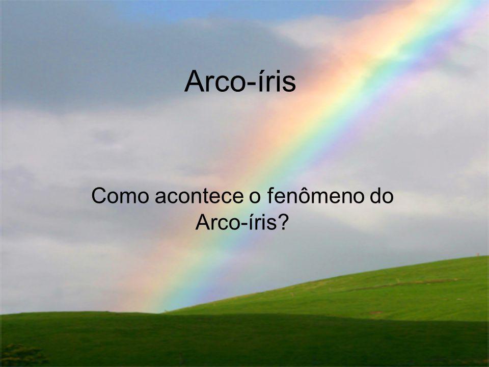 Como acontece o fenômeno do Arco-íris