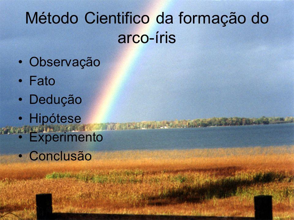 Método Cientifico da formação do arco-íris