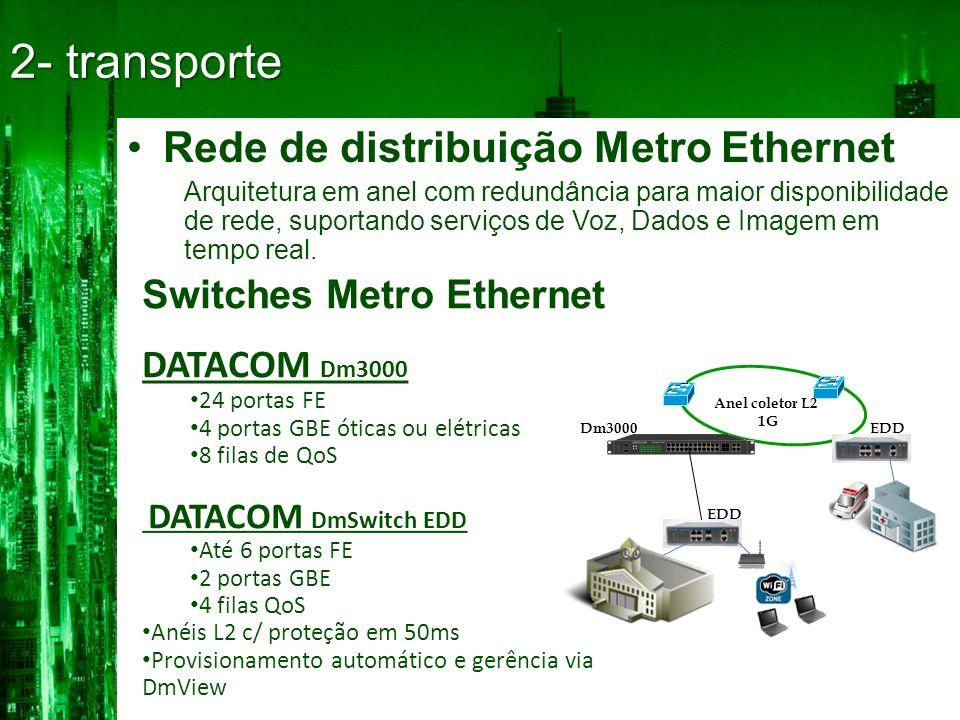 2- transporte Rede de distribuição Metro Ethernet