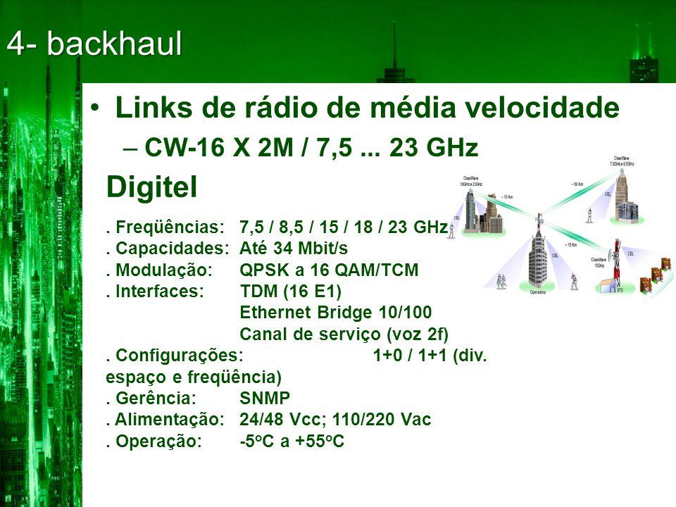 4- backhaul Links de rádio de média velocidade Digitel