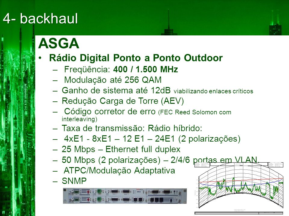 4- backhaul ASGA Rádio Digital Ponto a Ponto Outdoor