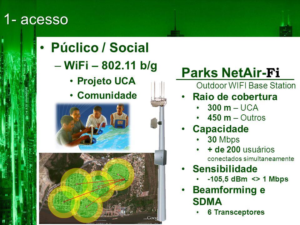 1- acesso Púclico / Social Parks NetAir-Fi WiFi – 802.11 b/g