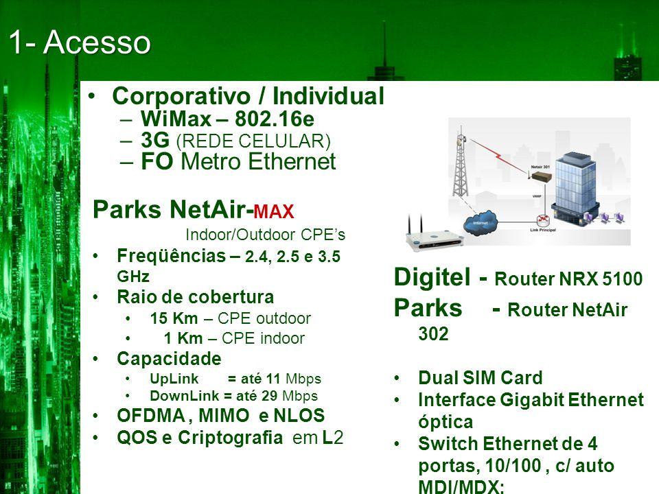 1- Acesso Parks NetAir-MAX Digitel - Router NRX 5100