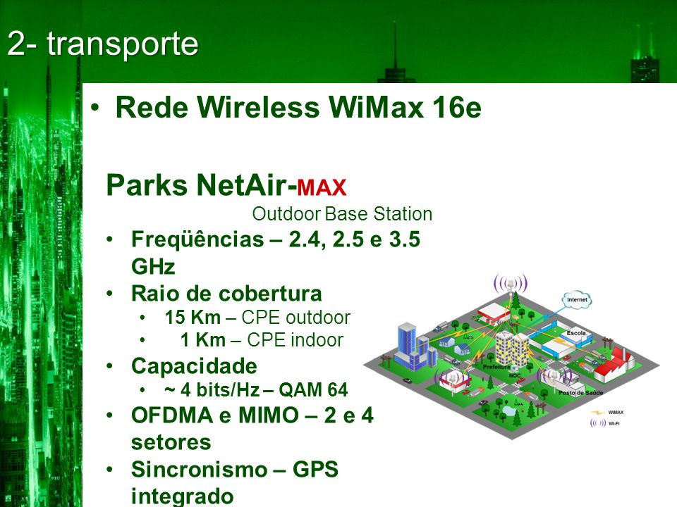 2- transporte Rede Wireless WiMax 16e Parks NetAir-MAX