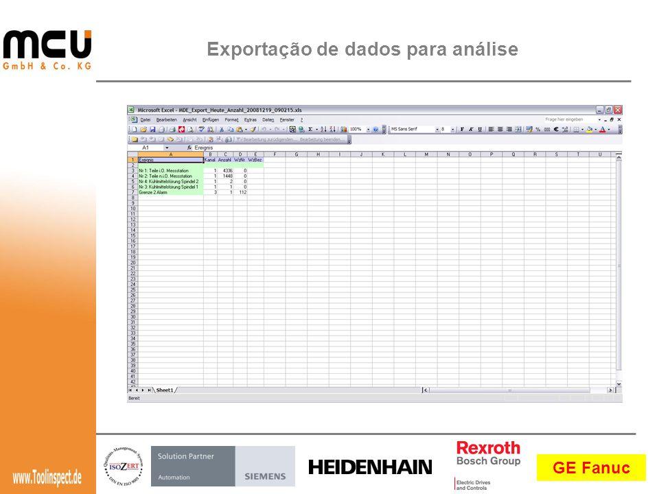 Exportação de dados para análise