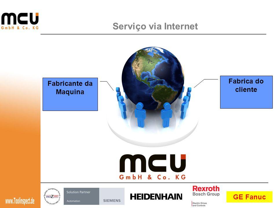 Serviço via Internet Fabrica do cliente Fabricante da Maquina