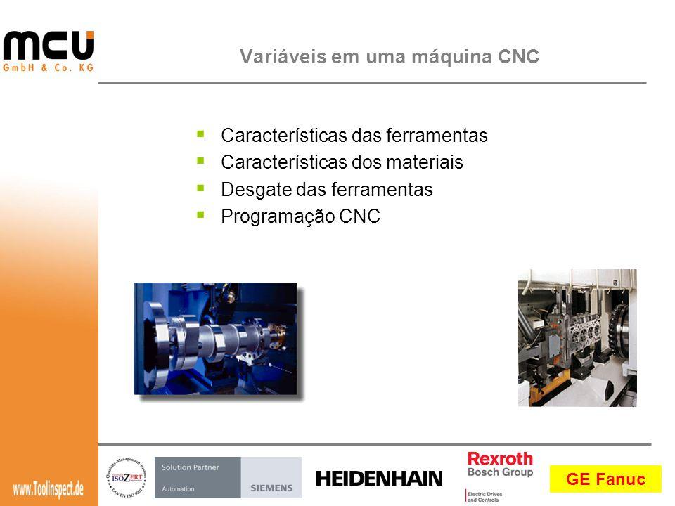 Variáveis em uma máquina CNC