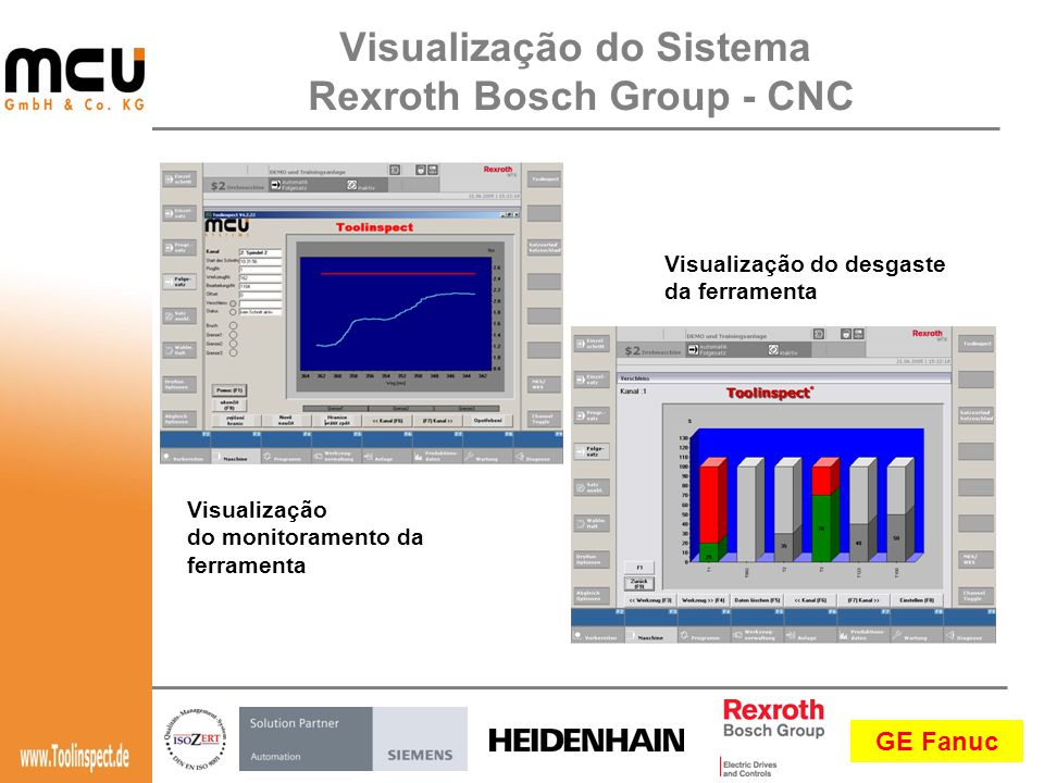 Visualização do Sistema Rexroth Bosch Group - CNC