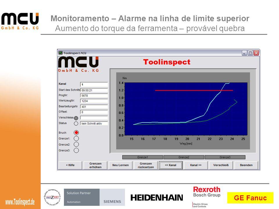 Monitoramento – Alarme na linha de limite superior Aumento do torque da ferramenta – provável quebra