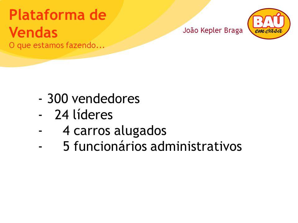 5 funcionários administrativos