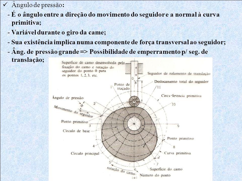 Ângulo de pressão: - É o ângulo entre a direção do movimento do seguidor e a normal à curva primitiva;