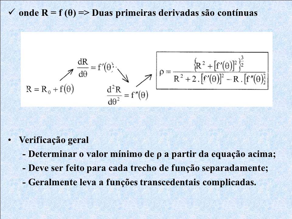 onde R = f (θ) => Duas primeiras derivadas são contínuas