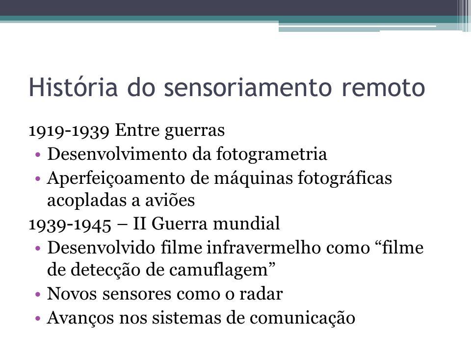 História do sensoriamento remoto