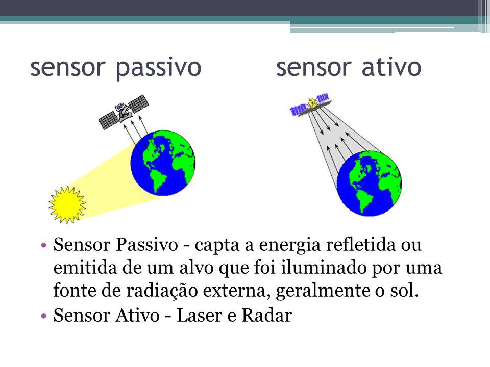 sensor passivo sensor ativo