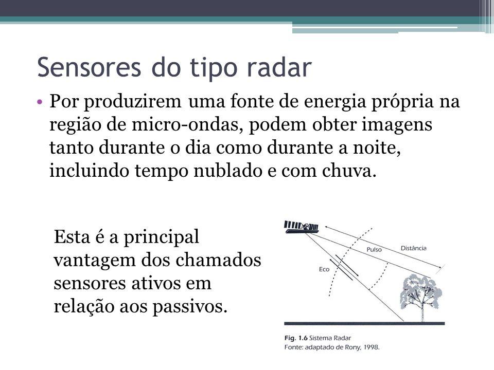 Sensores do tipo radar