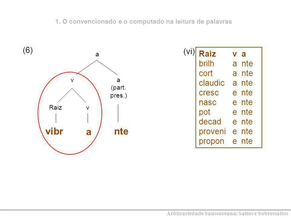 1. O convencionado e o computado na leitura de palavras