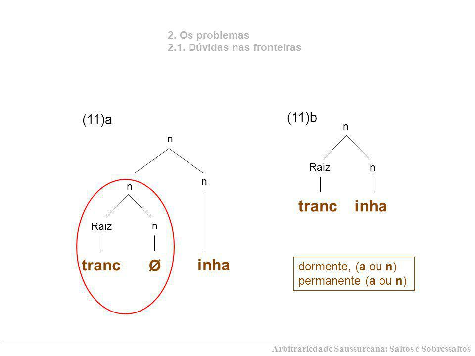 tranc inha tranc Ø inha (11)b (11)a