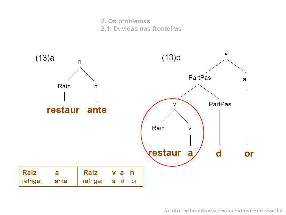 restaur ante restaur a d or (13)a (13)b Raiz a Raiz v a n