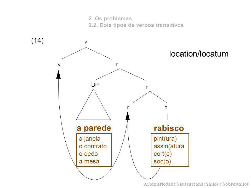 location/locatum a parede rabisco (14) a janela pint(ura) o contrato