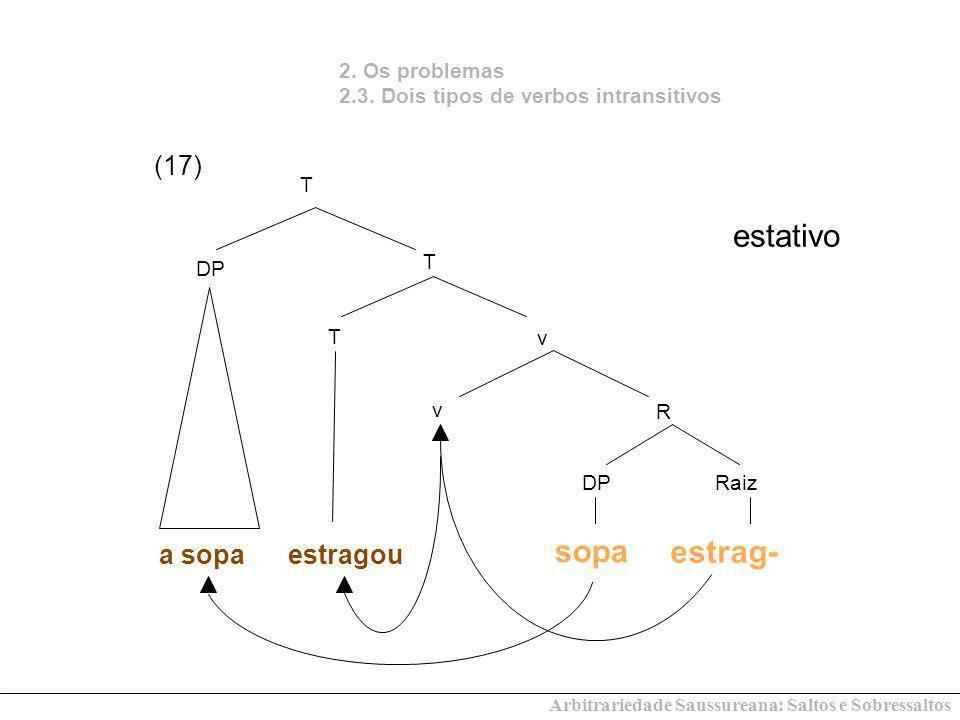 estativo sopa estrag- (17) a sopa estragou 2. Os problemas