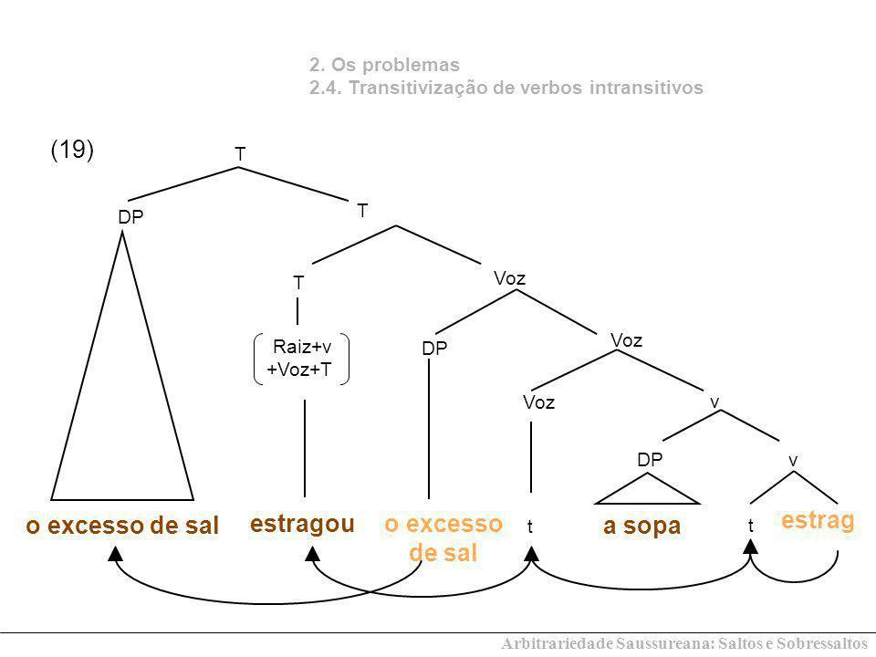 (19) o excesso de sal estragou o excesso de sal estrag a sopa